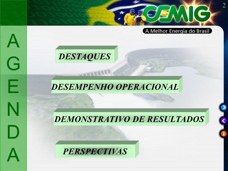 2 DESTAQUES DESEMPENHO OPERACIONAL DEMONSTRATIVO DE RESULTADOS PERSPECTIVAS AGENDAAGENDA