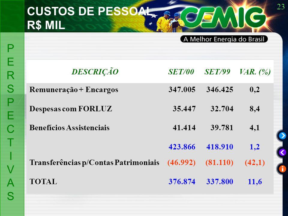23 PERSPECTIVASPERSPECTIVAS CUSTOS DE PESSOAL R$ MIL DESCRIÇÃOSET/00SET/99VAR.