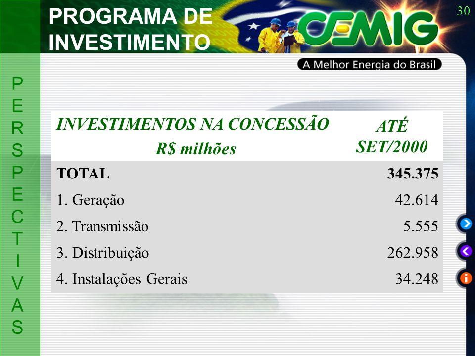 30 PERSPECTIVASPERSPECTIVAS PROGRAMA DE INVESTIMENTO INVESTIMENTOS NA CONCESSÃO R$ milhões ATÉ SET/2000 TOTAL345.375 1.