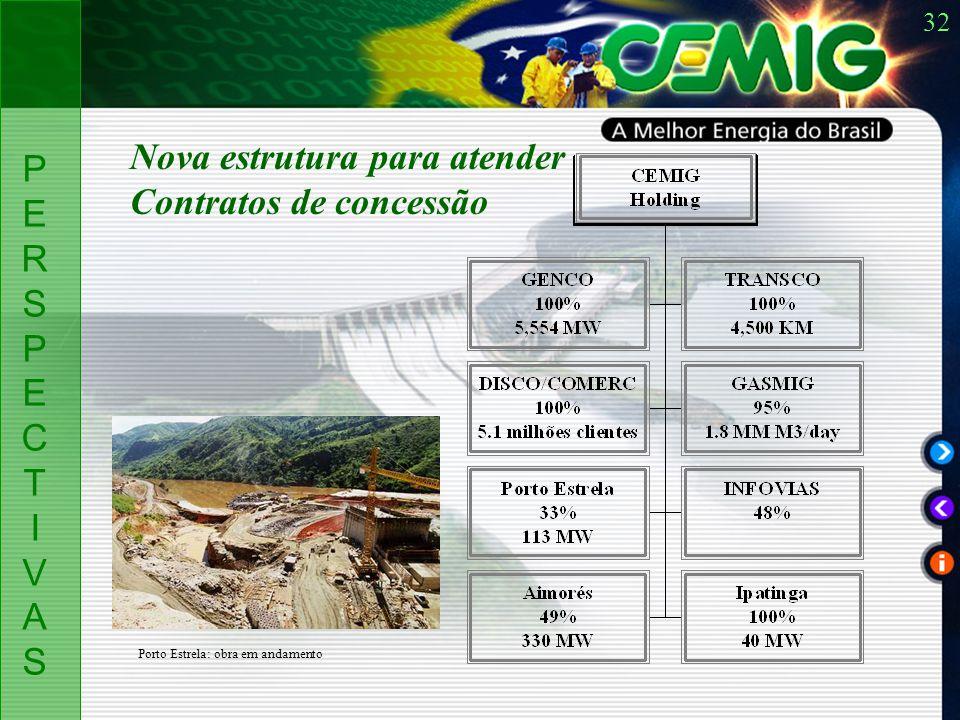 32 Nova estrutura para atender Contratos de concessão Porto Estrela: obra em andamento PERSPECTIVASPERSPECTIVAS