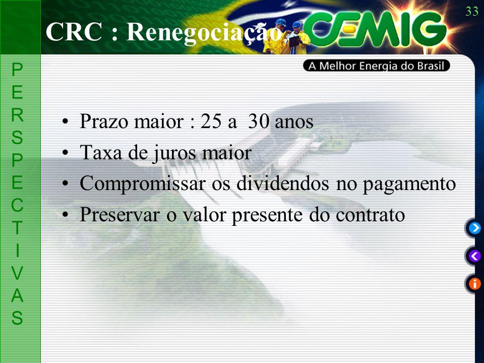 33 CRC : Renegociação Prazo maior : 25 a 30 anos Taxa de juros maior Compromissar os dividendos no pagamento Preservar o valor presente do contrato PERSPECTIVASPERSPECTIVAS