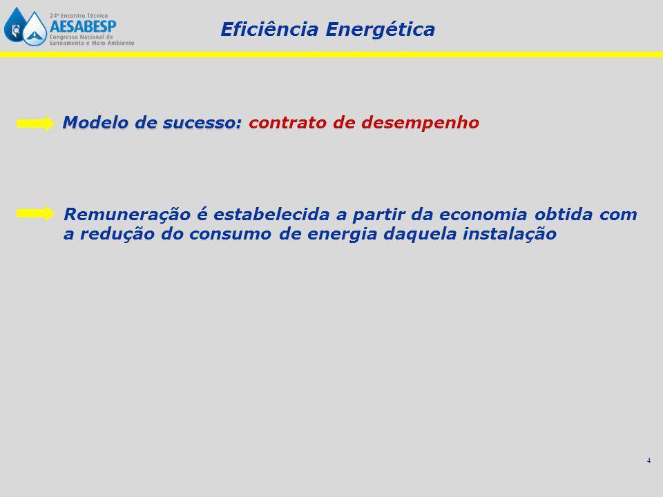 4 Modelo de sucesso: Modelo de sucesso: contrato de desempenho Eficiência Energética Remuneração é estabelecida a partir da economia obtida com a redução do consumo de energia daquela instalação