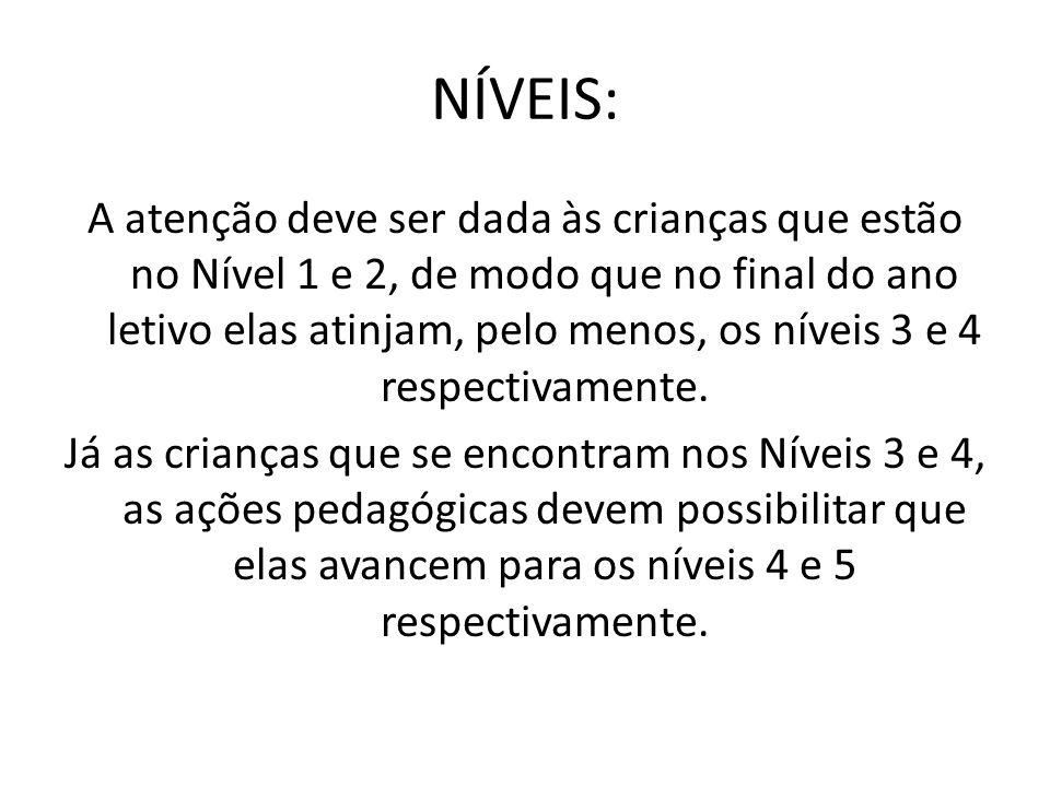 NÍVEIS: A atenção deve ser dada às crianças que estão no Nível 1 e 2, de modo que no final do ano letivo elas atinjam, pelo menos, os níveis 3 e 4 res