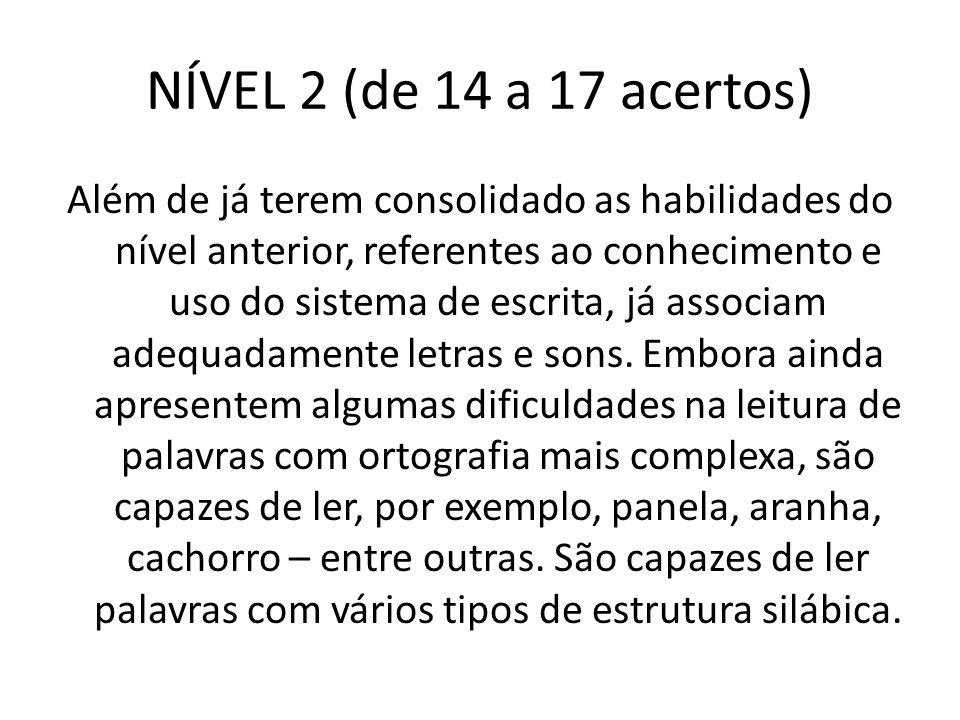 NÍVEL 2 (de 14 a 17 acertos) Além de já terem consolidado as habilidades do nível anterior, referentes ao conhecimento e uso do sistema de escrita, já