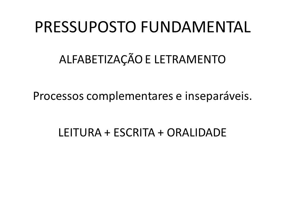 PRESSUPOSTO FUNDAMENTAL ALFABETIZAÇÃO E LETRAMENTO Processos complementares e inseparáveis. LEITURA + ESCRITA + ORALIDADE