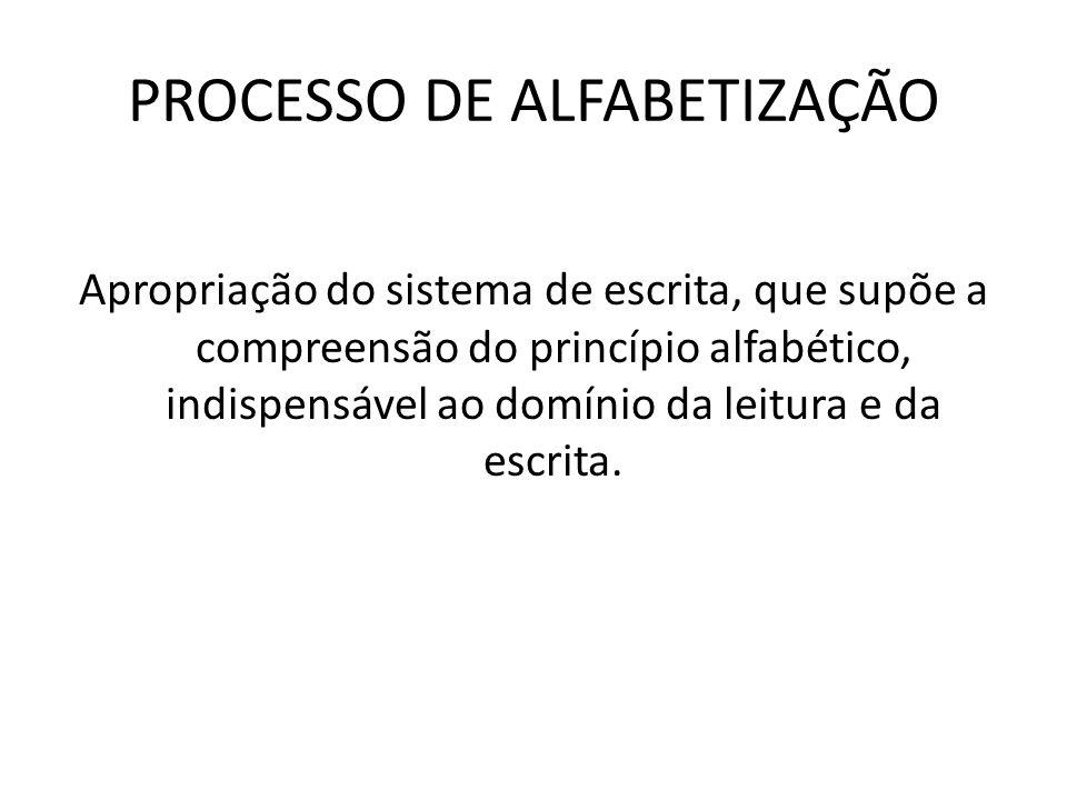 PROCESSO DE ALFABETIZAÇÃO Apropriação do sistema de escrita, que supõe a compreensão do princípio alfabético, indispensável ao domínio da leitura e da
