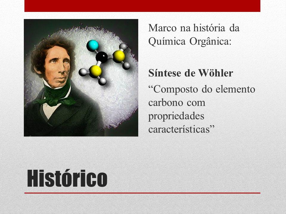 Histórico Marco na história da Química Orgânica: Síntese de Wöhler Composto do elemento carbono com propriedades características