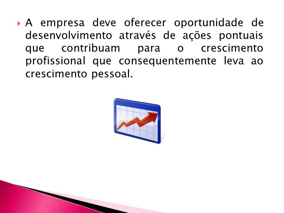  A empresa deve oferecer oportunidade de desenvolvimento através de ações pontuais que contribuam para o crescimento profissional que consequentement