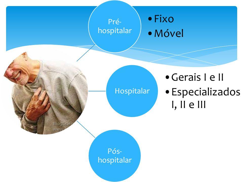 Pré- hospitalar Fixo Móvel Hospitalar Gerais I e II Especializados I, II e III Pós- hospitalar