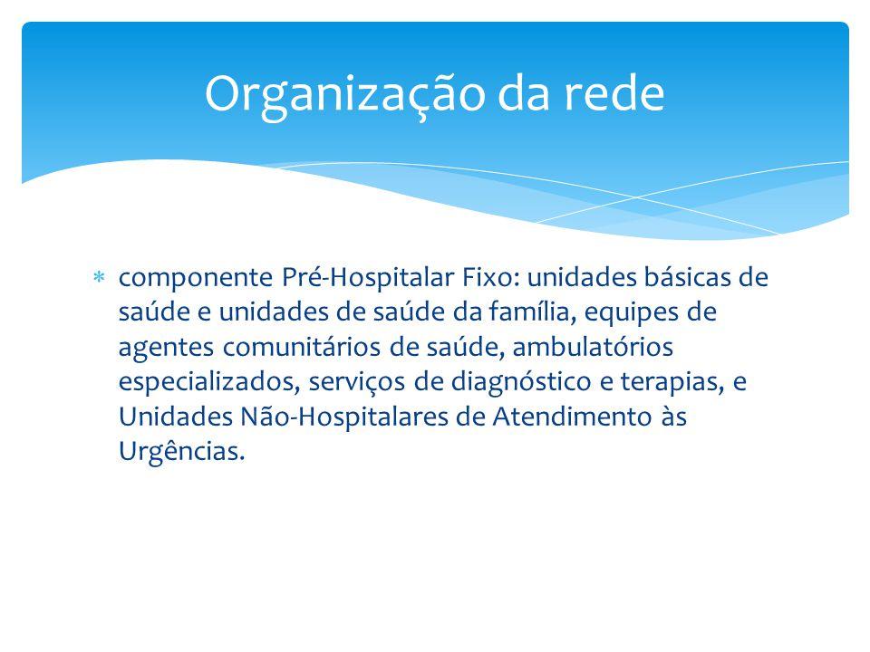  componente Pré-Hospitalar Fixo: unidades básicas de saúde e unidades de saúde da família, equipes de agentes comunitários de saúde, ambulatórios esp