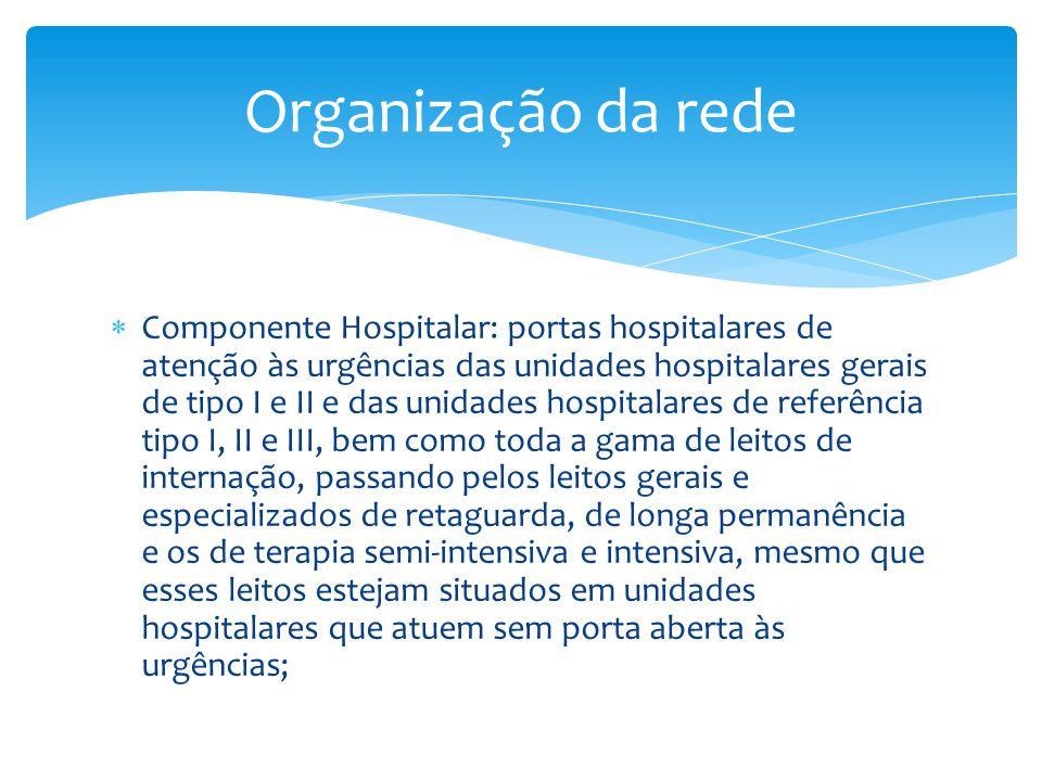  Componente Hospitalar: portas hospitalares de atenção às urgências das unidades hospitalares gerais de tipo I e II e das unidades hospitalares de re