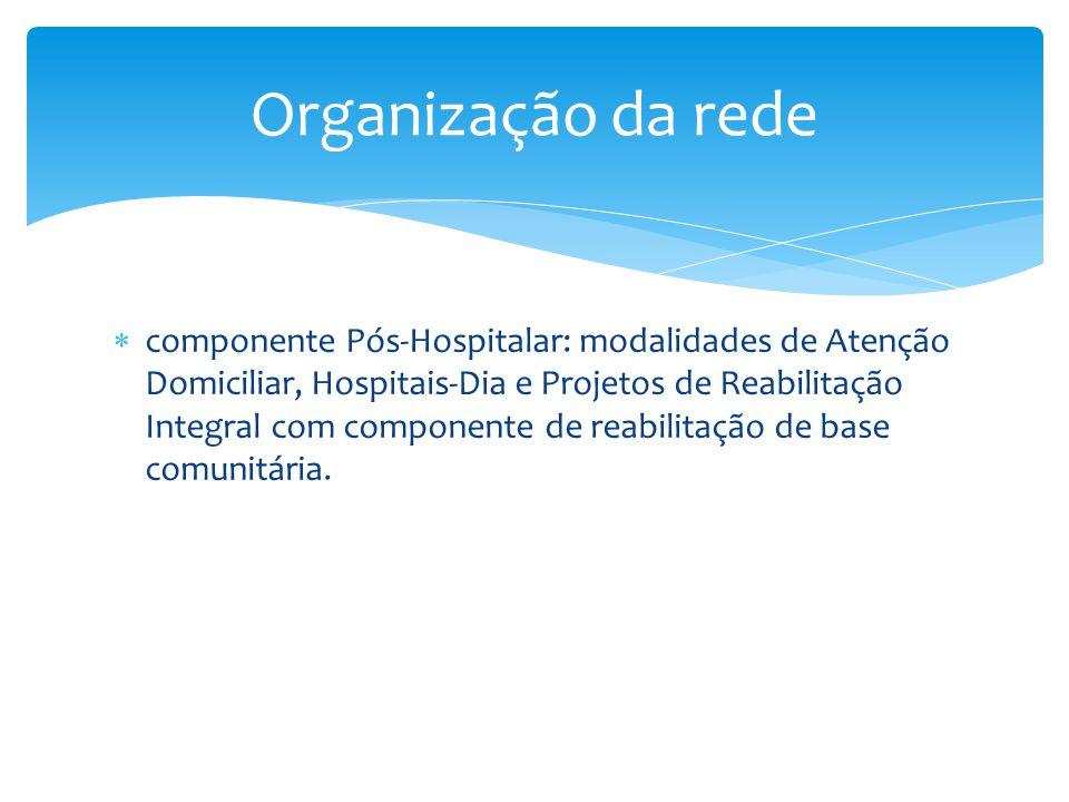  componente Pós-Hospitalar: modalidades de Atenção Domiciliar, Hospitais-Dia e Projetos de Reabilitação Integral com componente de reabilitação de base comunitária.