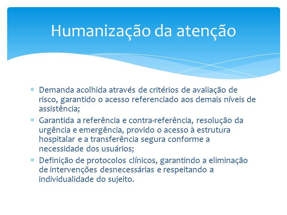  Demanda acolhida através de critérios de avaliação de risco, garantido o acesso referenciado aos demais níveis de assistência;  Garantida a referên