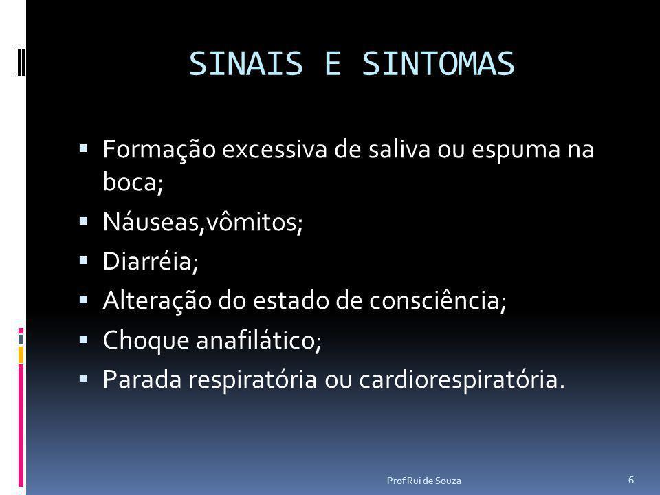 SINAIS E SINTOMAS  Formação excessiva de saliva ou espuma na boca;  Náuseas,vômitos;  Diarréia;  Alteração do estado de consciência;  Choque anaf