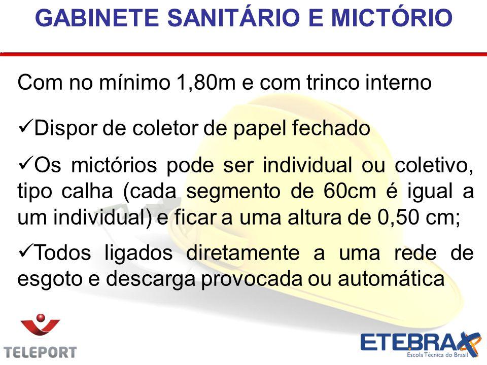 GABINETE SANITÁRIO E MICTÓRIO Ter no mínimo 1,00 m², provido de porta, Com no mínimo 1,80m e com trinco interno Dispor de coletor de papel fechado Os