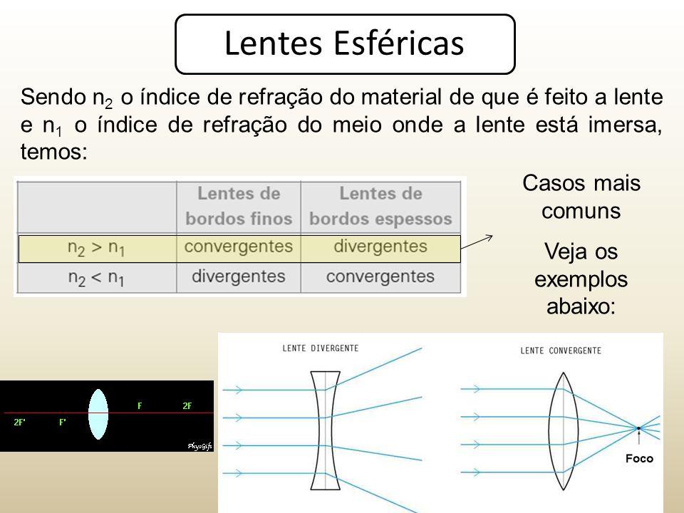 Lentes Esféricas Sendo n 2 o índice de refração do material de que é feito a lente e n 1 o índice de refração do meio onde a lente está imersa, temos: