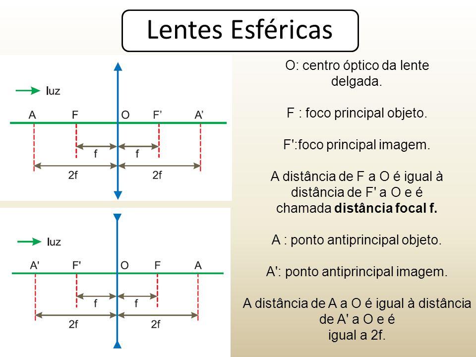 Lentes Esféricas O: centro óptico da lente delgada. F : foco principal objeto. F':foco principal imagem. A distância de F a O é igual à distância de F