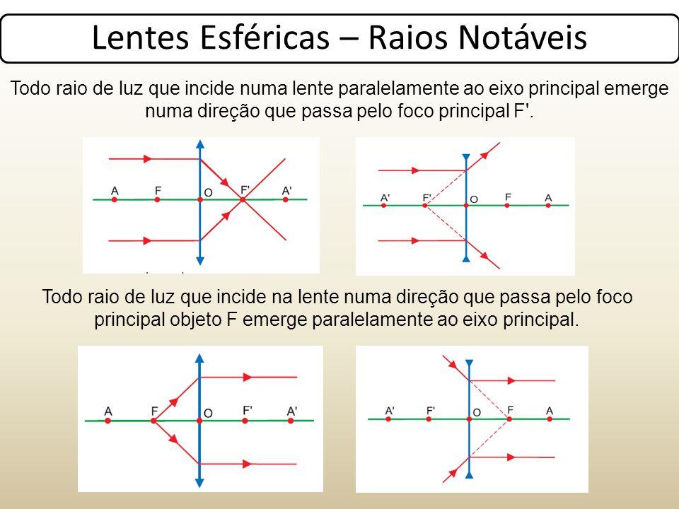 Lentes Esféricas – Raios Notáveis Todo raio de luz que incide numa lente paralelamente ao eixo principal emerge numa direção que passa pelo foco principal F .