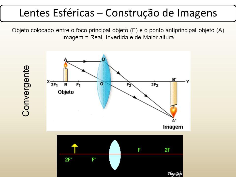 Lentes Esféricas – Construção de Imagens Objeto colocado entre o foco principal objeto (F) e o ponto antiprincipal objeto (A) Imagem = Real, Invertida