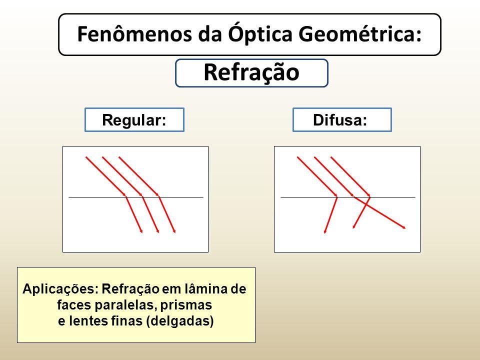 Lentes Esféricas Sendo n 2 o índice de refração do material de que é feito a lente e n 1 o índice de refração do meio onde a lente está imersa, temos: Casos mais comuns Veja os exemplos abaixo: