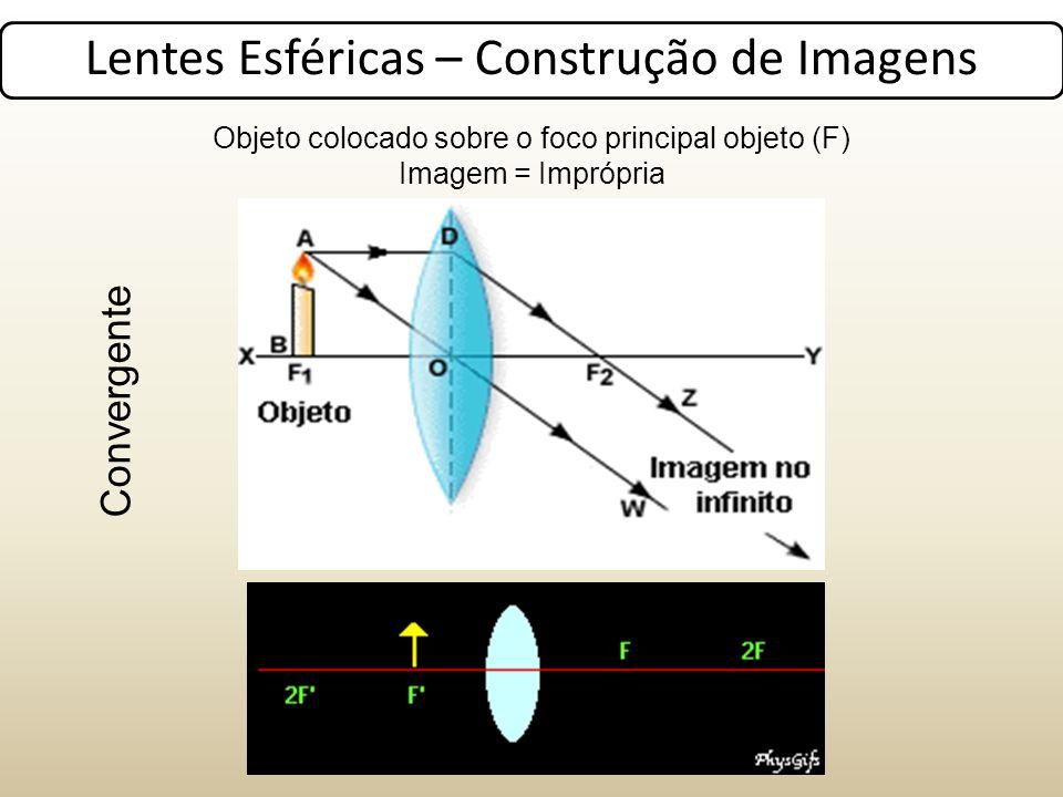 Lentes Esféricas – Construção de Imagens Objeto colocado sobre o foco principal objeto (F) Imagem = Imprópria Convergente