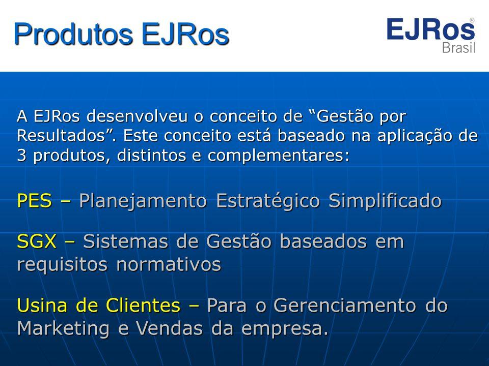 """Produtos EJRos A EJRos desenvolveu o conceito de """"Gestão por Resultados"""". Este conceito está baseado na aplicação de 3 produtos, distintos e complemen"""
