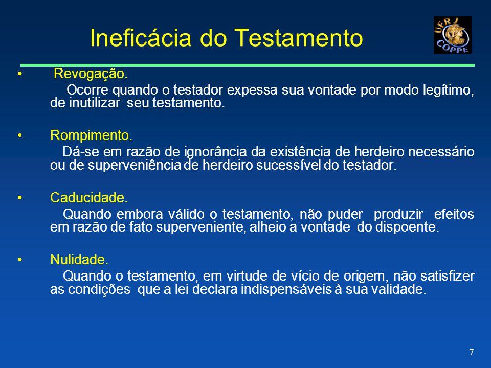 7 Ineficácia do Testamento Revogação.