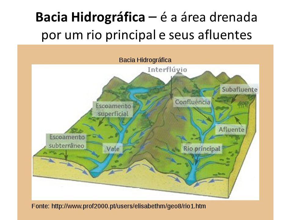 Bacia Hidrográfica – é a área drenada por um rio principal e seus afluentes