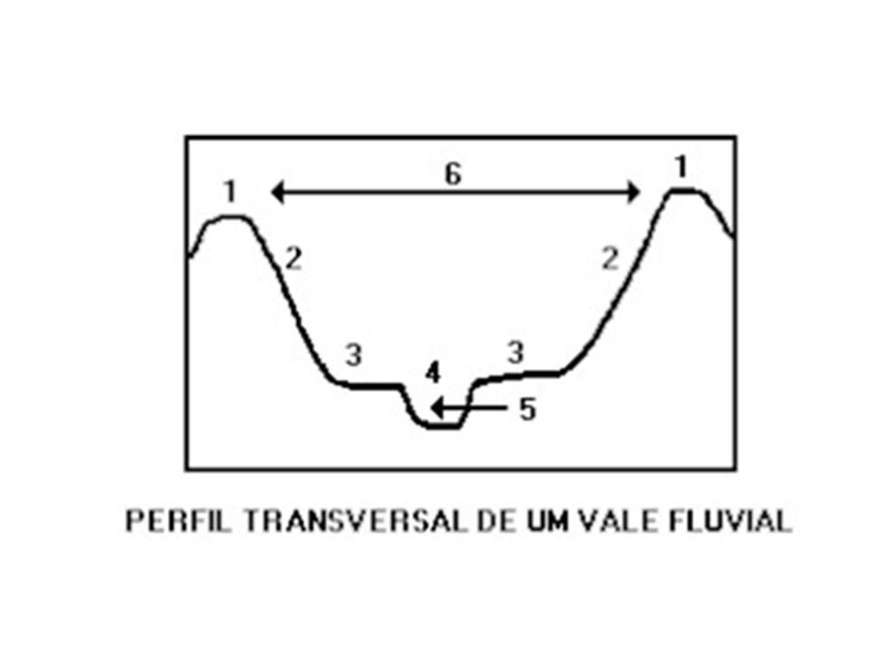 Tipos de curso de rios