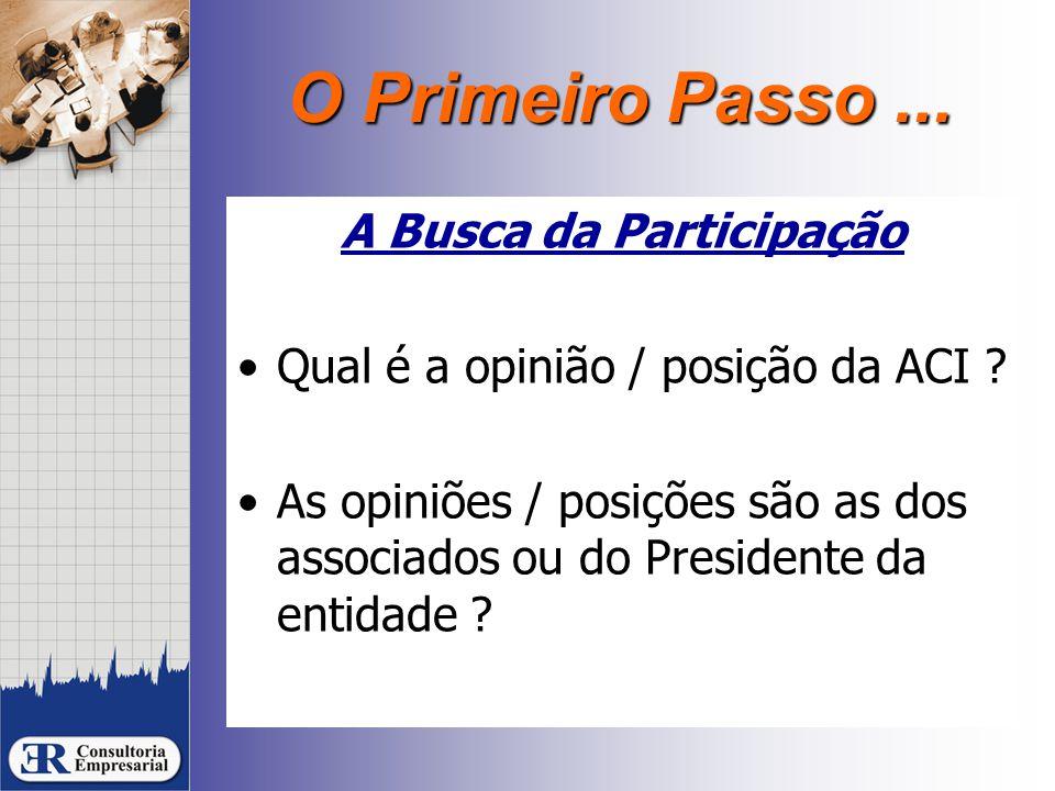 O Primeiro Passo... A Busca da Participação Qual é a opinião / posição da ACI ? As opiniões / posições são as dos associados ou do Presidente da entid
