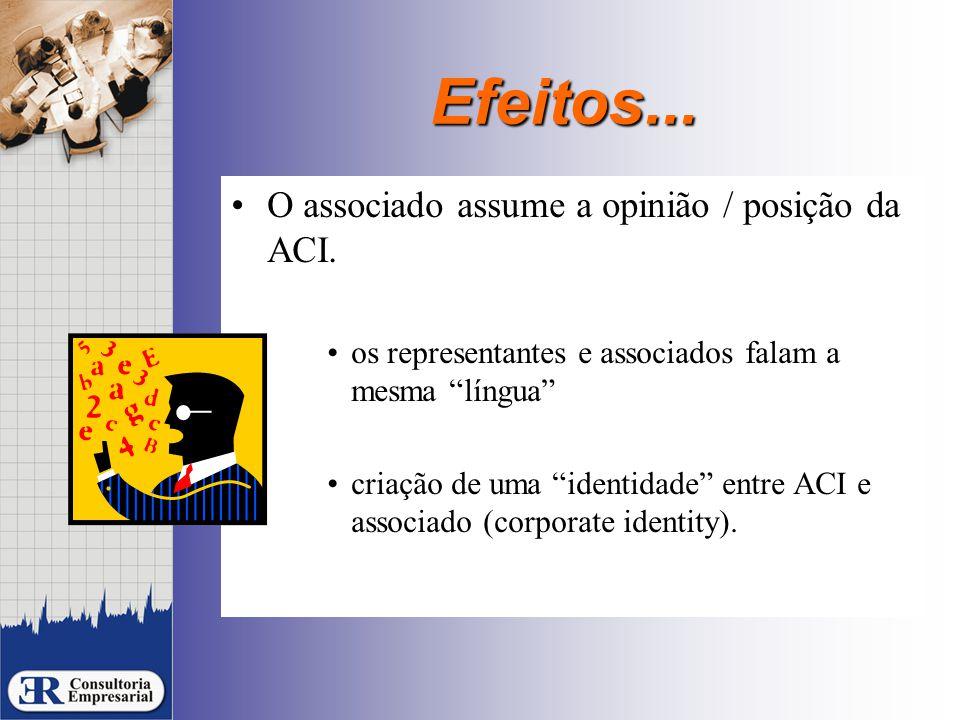"""Efeitos... O associado assume a opinião / posição da ACI. os representantes e associados falam a mesma """"língua"""" criação de uma """"identidade"""" entre ACI"""