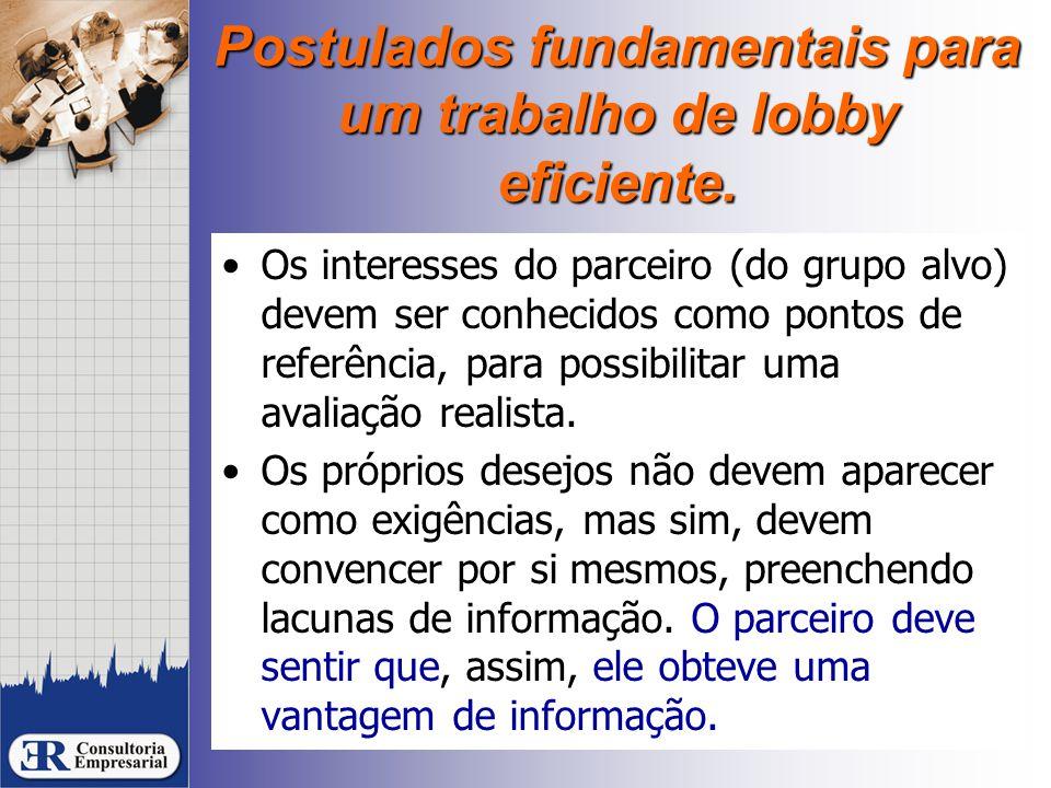 Postulados fundamentais para um trabalho de lobby eficiente. Os interesses do parceiro (do grupo alvo) devem ser conhecidos como pontos de referência,