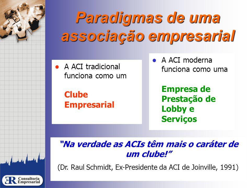 Paradigmas de uma associação empresarial A ACI tradicional funciona como um Clube Empresarial A ACI moderna funciona como uma Empresa de Prestação de Lobby e Serviços Na verdade as ACIs têm mais o caráter de um clube! (Dr.
