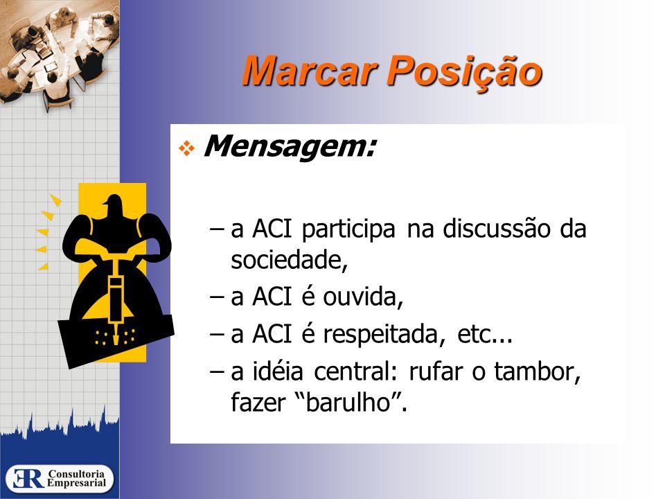 Marcar Posição  Mensagem: –a ACI participa na discussão da sociedade, –a ACI é ouvida, –a ACI é respeitada, etc... –a idéia central: rufar o tambor,