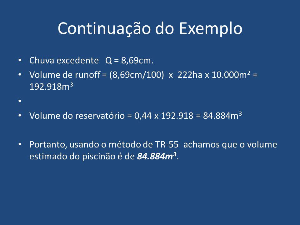 Continuação do Exemplo Chuva excedente Q = 8,69cm. Volume de runoff = (8,69cm/100) x 222ha x 10.000m 2 = 192.918m 3 Volume do reservatório = 0,44 x 19