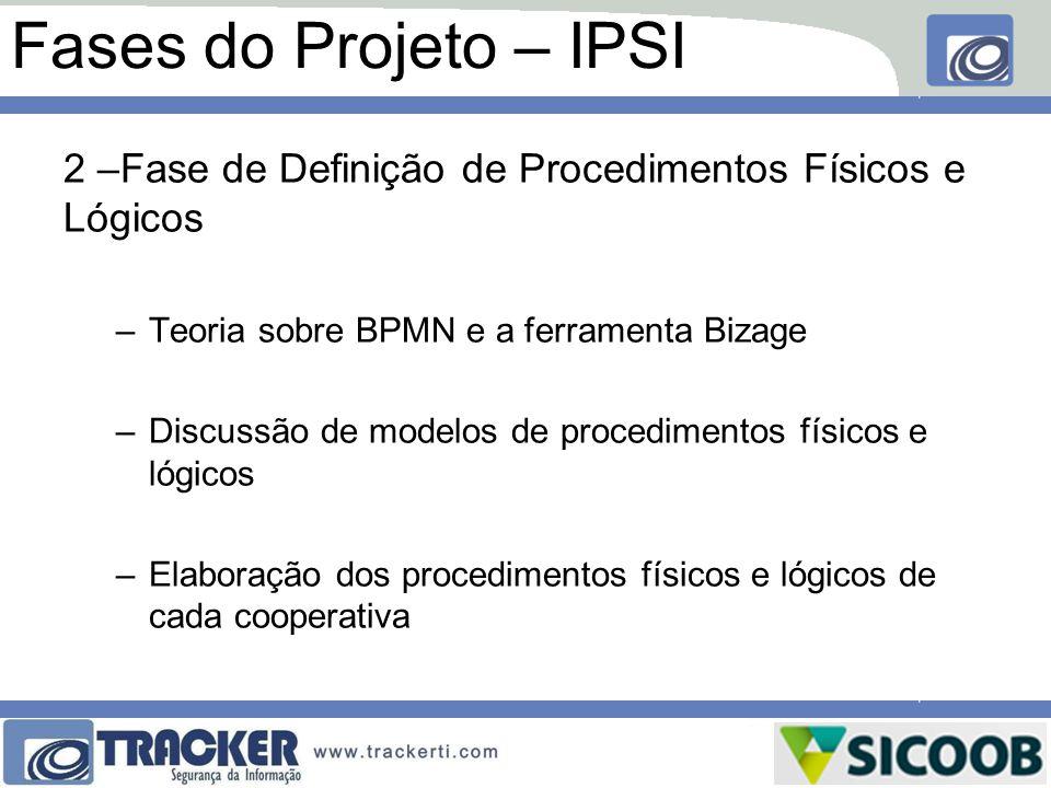 Fases do Projeto – IPSI 2 –Fase de Definição de Procedimentos Físicos e Lógicos –Teoria sobre BPMN e a ferramenta Bizage –Discussão de modelos de proc