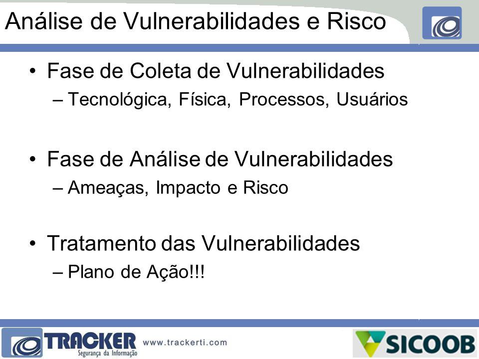 Fase de Coleta de Vulnerabilidades –Tecnológica, Física, Processos, Usuários Fase de Análise de Vulnerabilidades –Ameaças, Impacto e Risco Tratamento