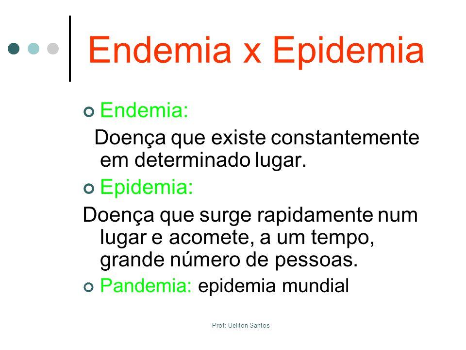 Endemia x Epidemia Endemia: Doença que existe constantemente em determinado lugar. Epidemia: Doença que surge rapidamente num lugar e acomete, a um te
