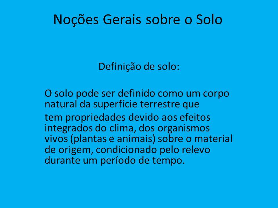 Noções Gerais sobre o Solo Definição de solo: O solo pode ser definido como um corpo natural da superfície terrestre que tem propriedades devido aos e