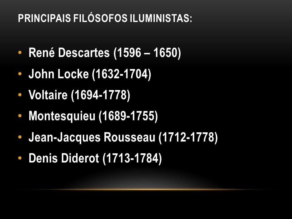 PRINCIPAIS FILÓSOFOS ILUMINISTAS: René Descartes (1596 – 1650) John Locke (1632-1704) Voltaire (1694-1778) Montesquieu (1689-1755) Jean-Jacques Rousseau (1712-1778) Denis Diderot (1713-1784)