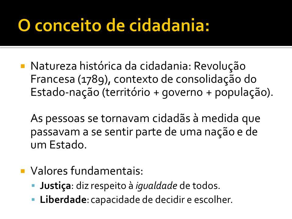 Direitos civisDireito políticosDireitos sociais Fundamentais à liberdade, à propriedade, à igualdade perante a lei.