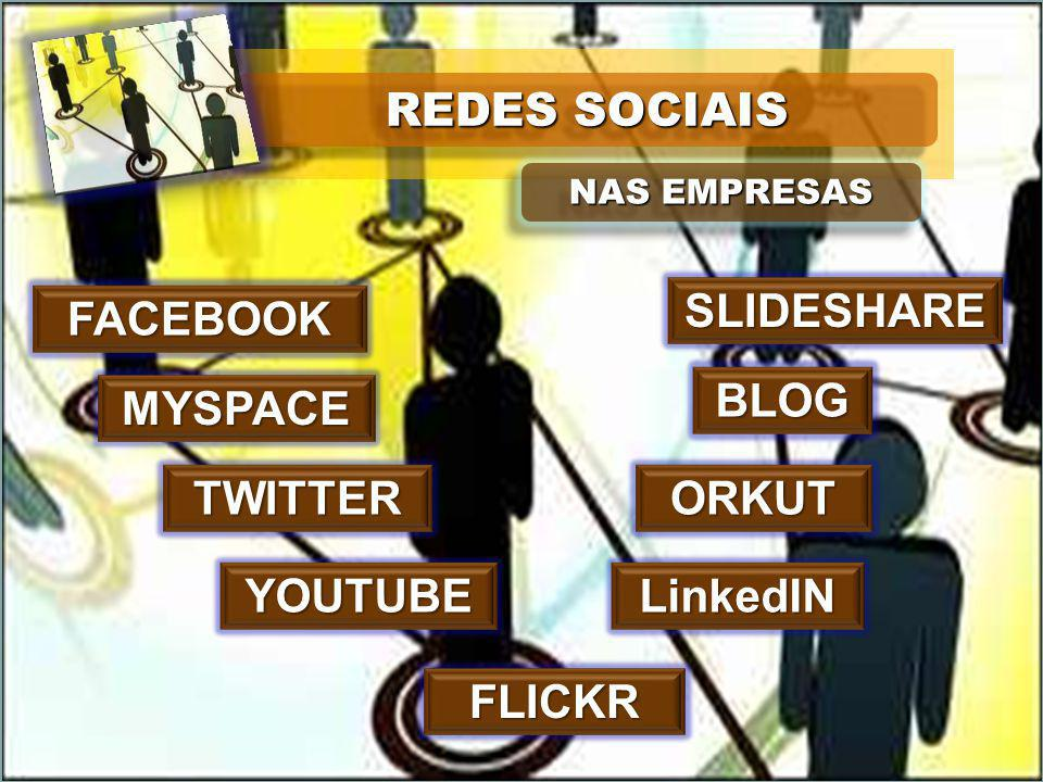 REDES SOCIAIS NAS EMPRESAS FACEBOOK MYSPACE TWITTER YOUTUBE FLICKR LinkedIN ORKUT BLOG SLIDESHARE