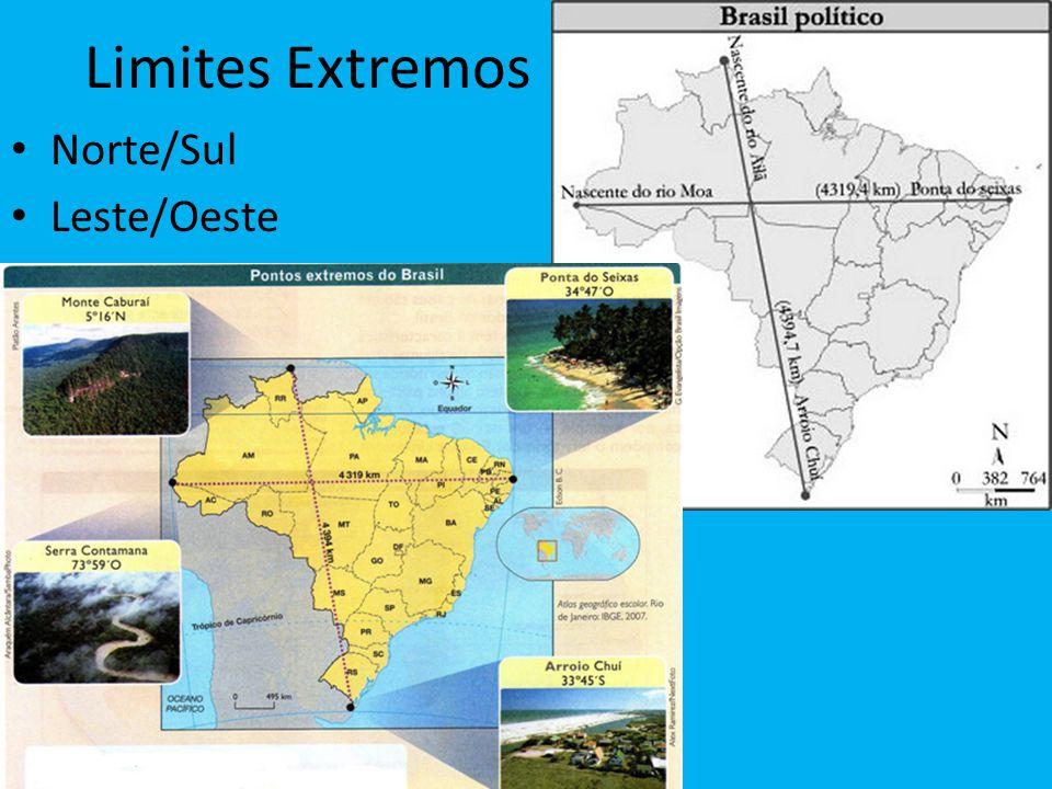 Limites Extremos Norte/Sul Leste/Oeste