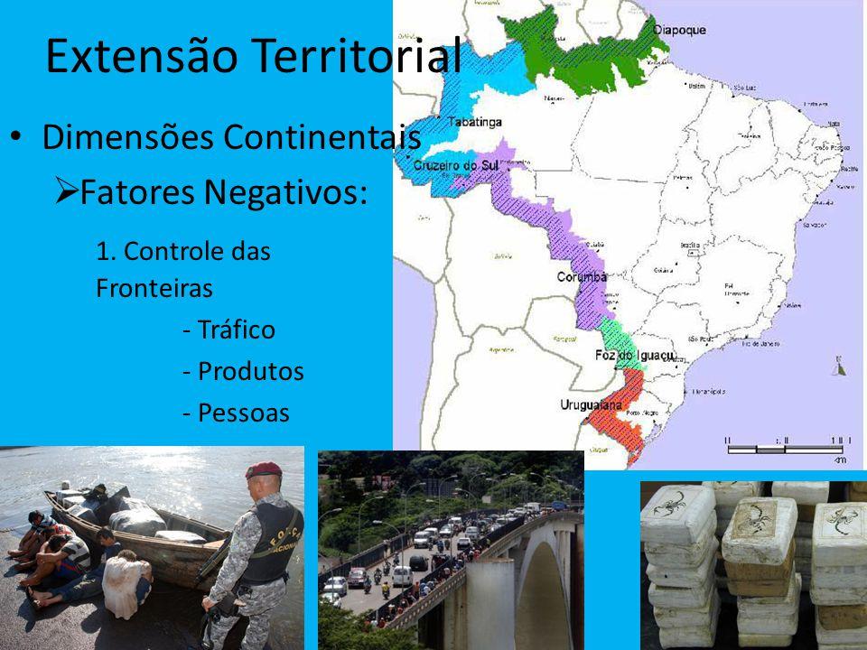Extensão Territorial Dimensões Continentais  Fatores Negativos: 1. Controle das Fronteiras - Tráfico - Produtos - Pessoas