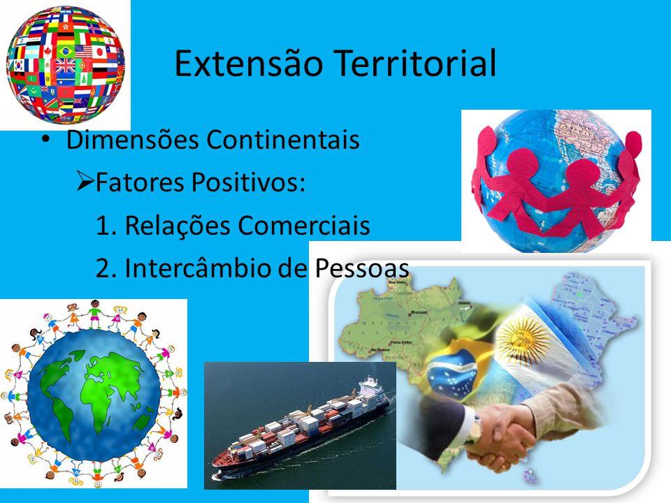 Extensão Territorial Dimensões Continentais  Fatores Positivos: 1. Relações Comerciais 2. Intercâmbio de Pessoas