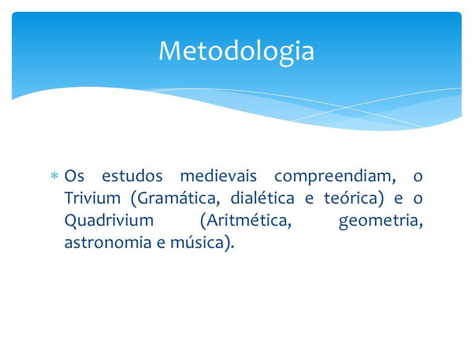  Os estudos medievais compreendiam, o Trivium (Gramática, dialética e teórica) e o Quadrivium (Aritmética, geometria, astronomia e música). Metodolog
