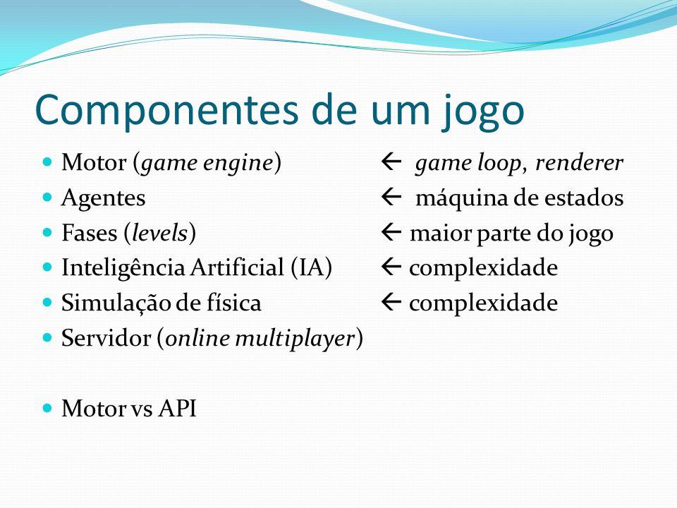 Componentes de um jogo Motor (game engine)  game loop, renderer Agentes  máquina de estados Fases (levels)  maior parte do jogo Inteligência Artificial (IA)  complexidade Simulação de física  complexidade Servidor (online multiplayer) Motor vs API
