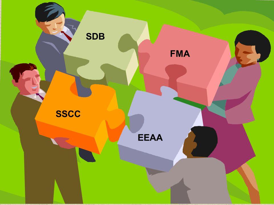 27 SDB FMA SSCC EEAA