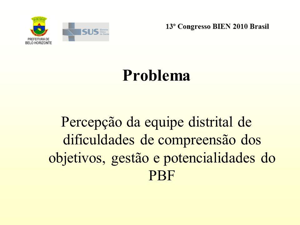 13º Congresso BIEN 2010 Brasil Problema Percepção da equipe distrital de dificuldades de compreensão dos objetivos, gestão e potencialidades do PBF