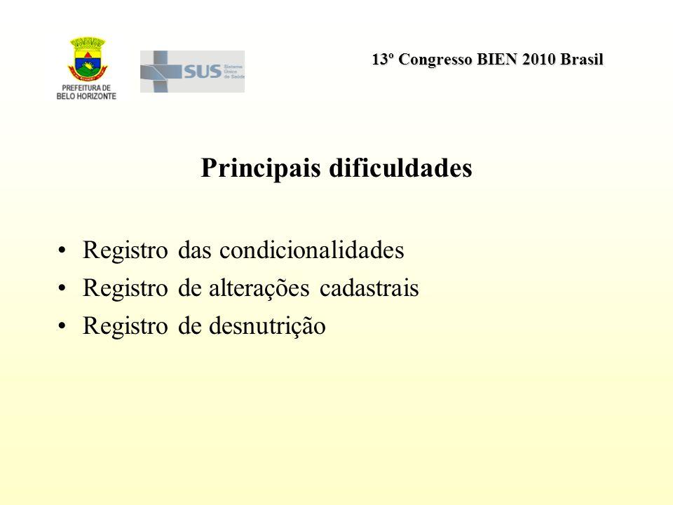 13º Congresso BIEN 2010 Brasil Principais dificuldades Registro das condicionalidades Registro de alterações cadastrais Registro de desnutrição